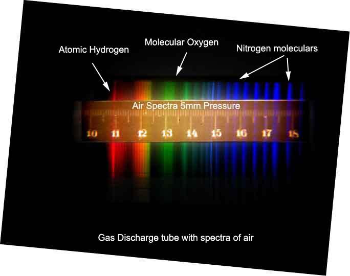 Electricitatea atmosferică este un mister - Pagina 4 Air_Spectrm_5mm_labeled