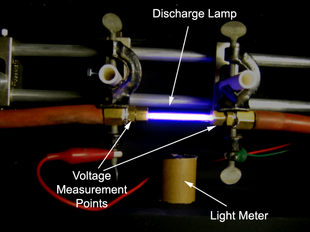 CONDUCTION OF ELECTRICITY THROUG